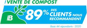 Enquête satisfaction 2020 compost Brangeon
